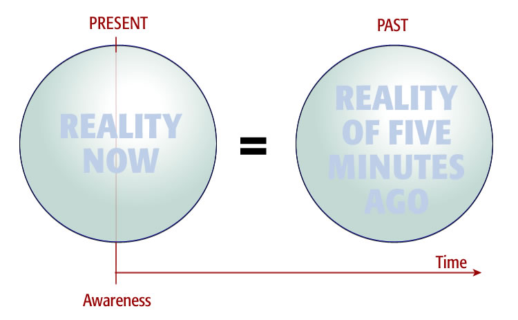 5 minute reality