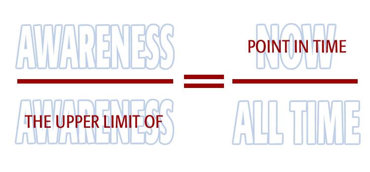 awareness-time-ratio