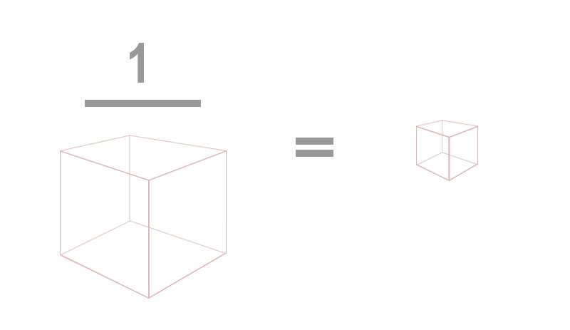 boxes-inverse-equation