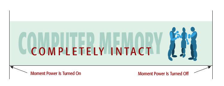 calculator memory