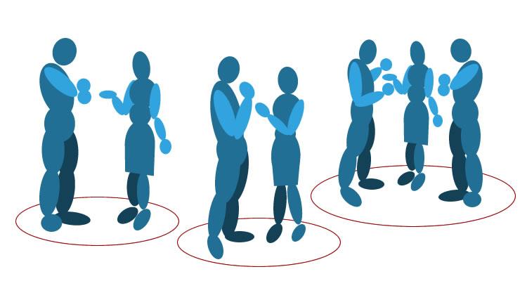 circles_awareness_within_groups