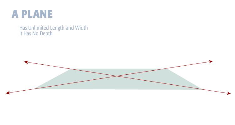 geometric-plane