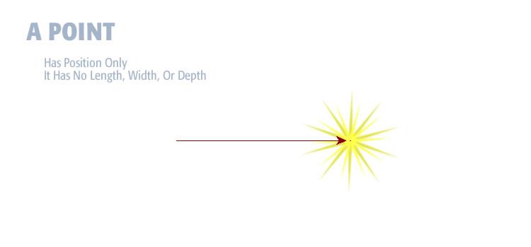 geometric-point