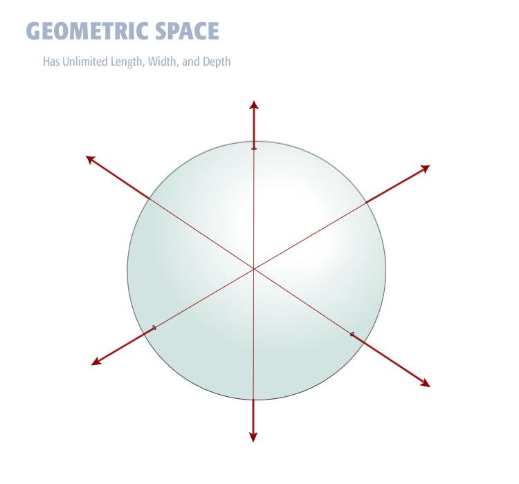 geometric-space