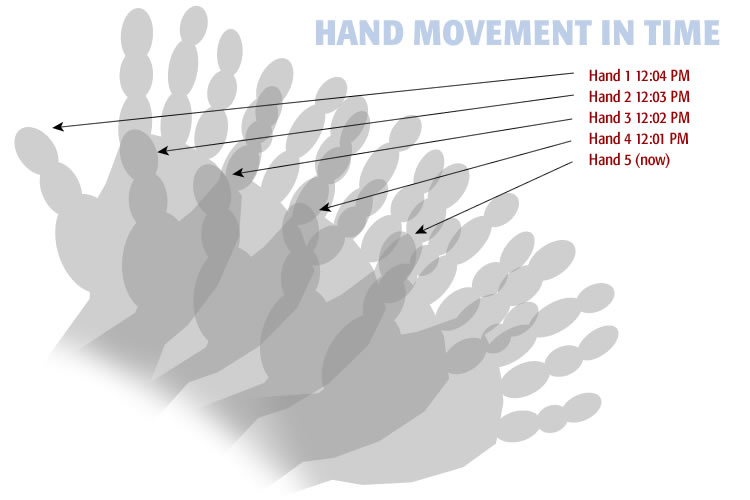 hand_movement_awareness_open_time