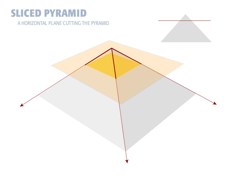 pyramid2-sliced
