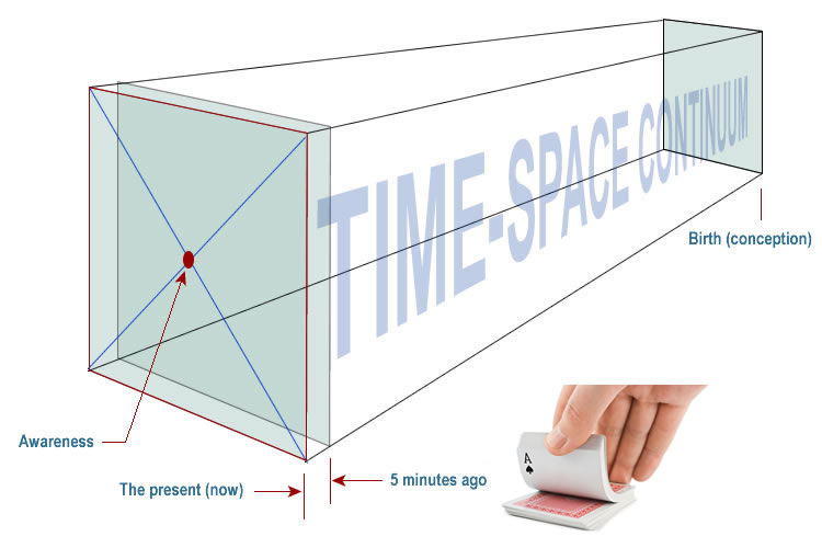 time-space_continuum